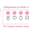 cassetta trituratrice maceratrice cerit saniplast 3 scheda termoidraulica jolly a roma