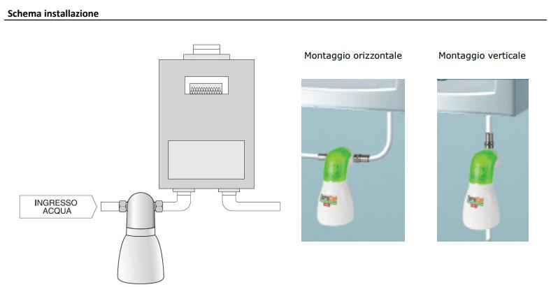 dosatore gel zerocal schema installazione termoidraulica jolly a roma