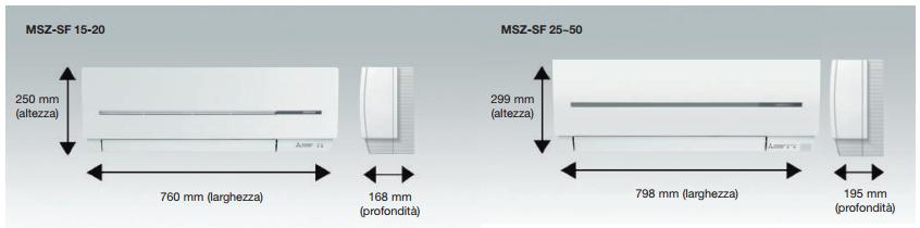 climatizzatore mitsubishi electric msz sf a roma misure unità interna esterna www.termoidraulica-jolly.it zona tiburtina